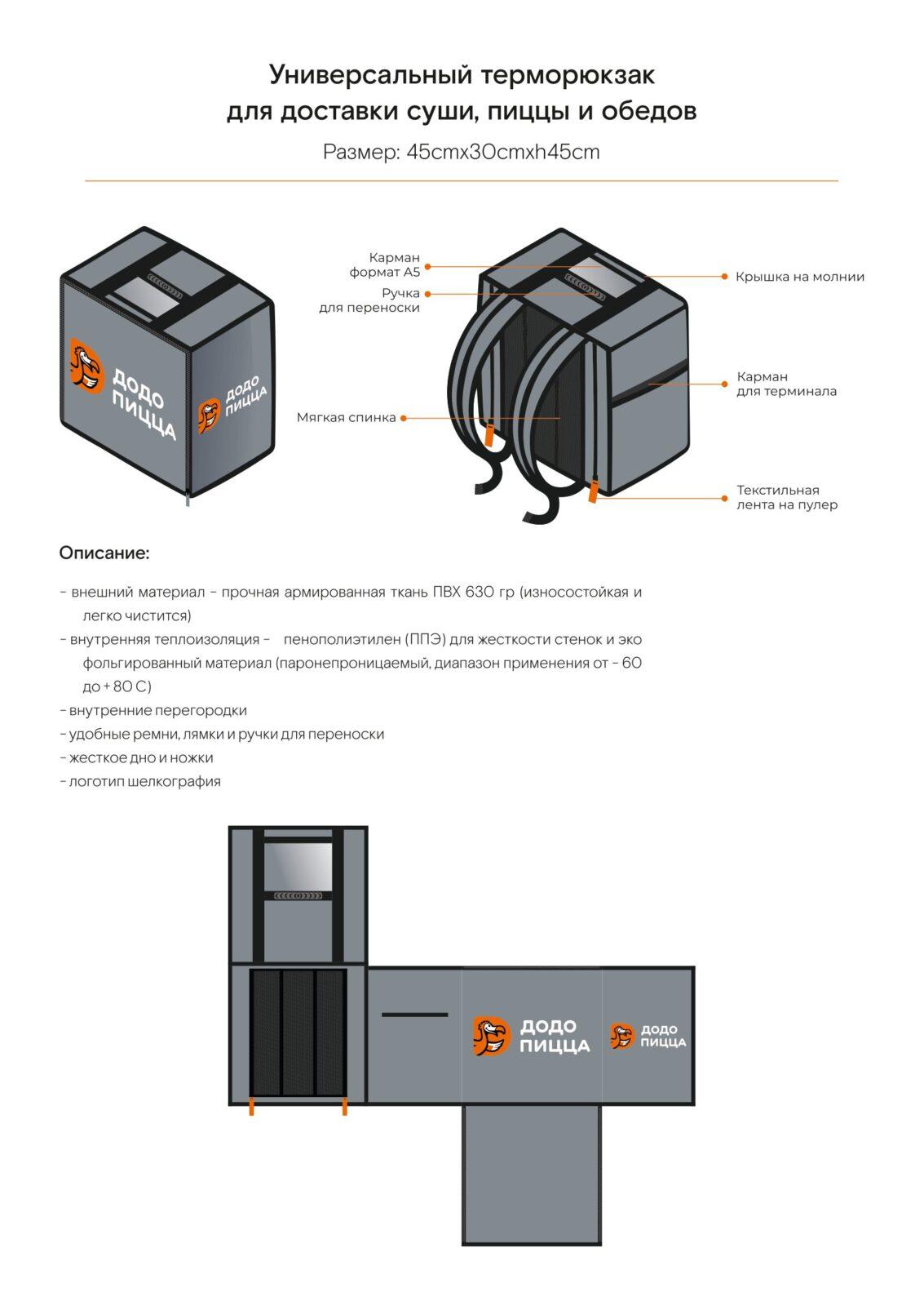 Дизайн и конструкция термосумки